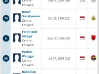 Bagaimana Badak Lampung Menyerang..?