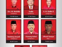 5 'banteng' Lampung siap seruduk Senayan