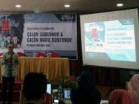 "Survey Charta Politika Indonesia: Slogan ""Lanjutkan, Ridho Berbakti"" Lebih Populer di Lampung"